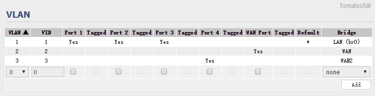 VLAN设置截图